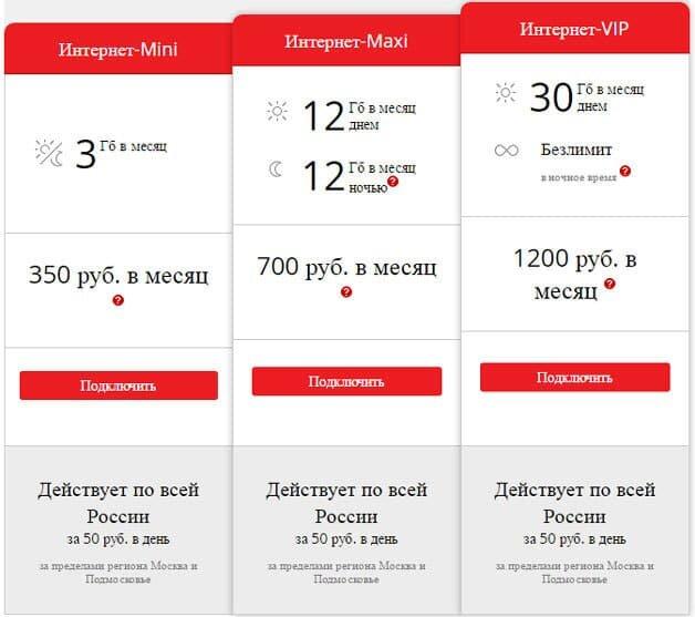 modem-choice-4