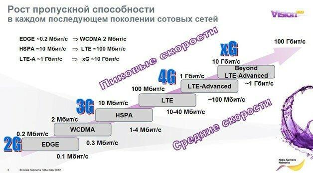 modem-choice-8